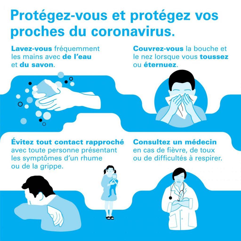 Comment se proteger contre le coronavirus - Unicef